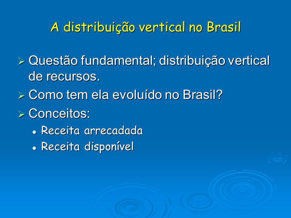 A distribuição vertical no Brasil Questão fundamental; distribuição vertical de recursos. Questão fundamental; distribuição vertical de recursos. Como