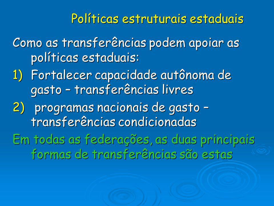 Políticas estruturais estaduais Como as transferências podem apoiar as políticas estaduais: 1)Fortalecer capacidade autônoma de gasto – transferências
