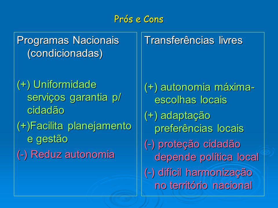 Prós e Cons Programas Nacionais (condicionadas) (+) Uniformidade serviços garantia p/ cidadão (+)Facilita planejamento e gestão (-) Reduz autonomia Tr