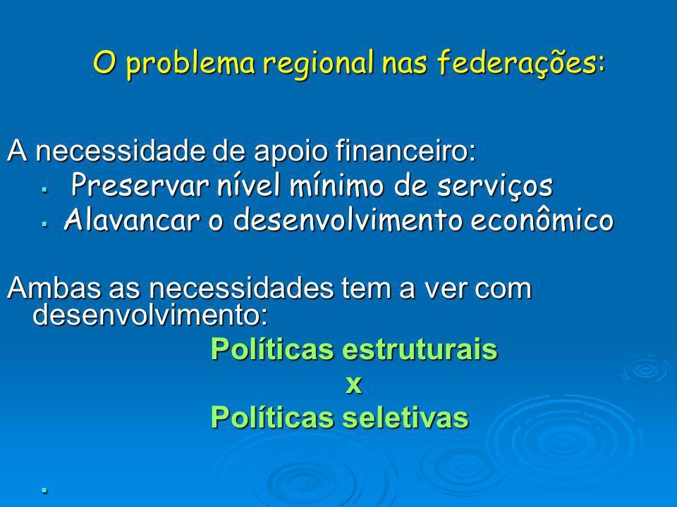 O problema regional nas federações: A necessidade de apoio financeiro: Preservar nível mínimo de serviços Preservar nível mínimo de serviços Alavancar