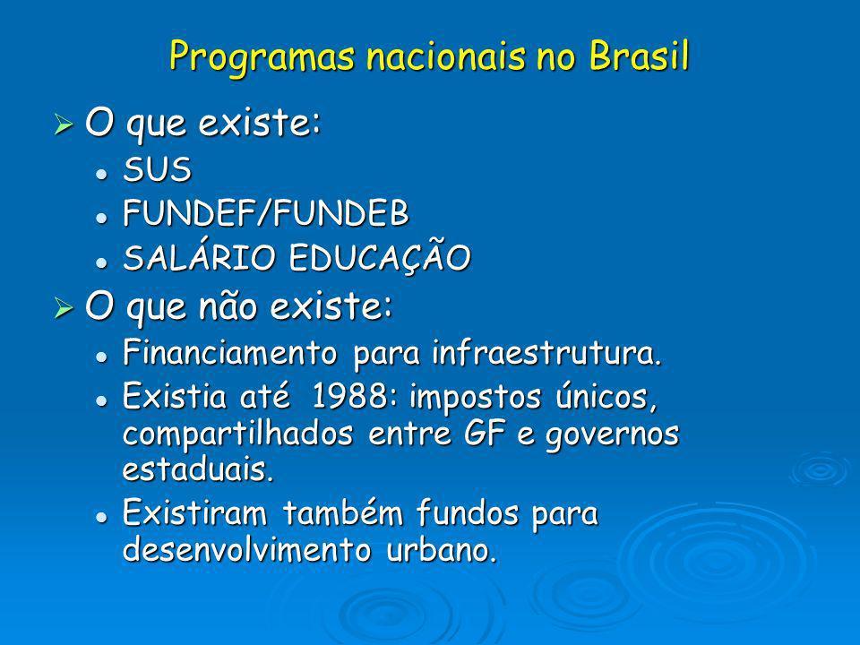 Programas nacionais no Brasil O que existe: O que existe: SUS SUS FUNDEF/FUNDEB FUNDEF/FUNDEB SALÁRIO EDUCAÇÃO SALÁRIO EDUCAÇÃO O que não existe: O qu