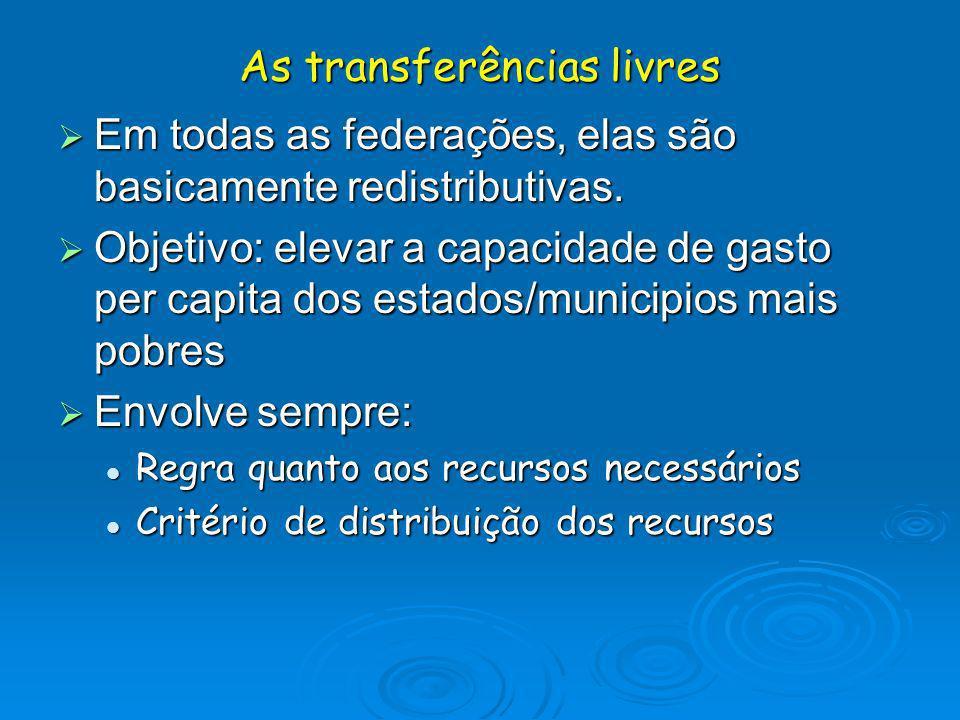 As transferências livres Em todas as federações, elas são basicamente redistributivas. Em todas as federações, elas são basicamente redistributivas. O