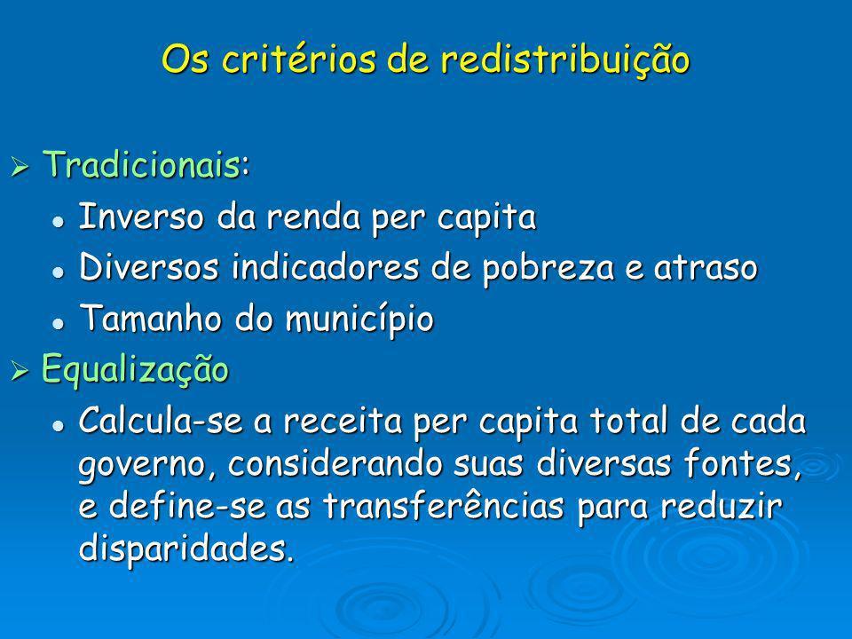 Tradicionais: Tradicionais: Inverso da renda per capita Inverso da renda per capita Diversos indicadores de pobreza e atraso Diversos indicadores de p
