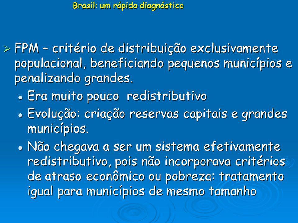 Brasil: um rápido diagnóstico FPM – critério de distribuição exclusivamente populacional, beneficiando pequenos municípios e penalizando grandes. FPM