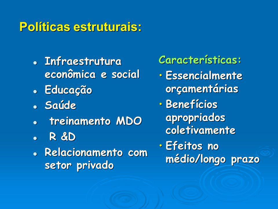 Políticas estruturais: Infraestrutura econômica e social Infraestrutura econômica e social Educação Educação Saúde Saúde treinamento MDO treinamento M