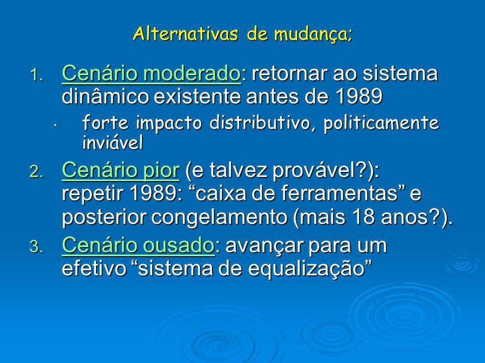 Alternativas de mudança; 1. Cenário moderado: retornar ao sistema dinâmico existente antes de 1989 forte impacto distributivo, politicamente inviável