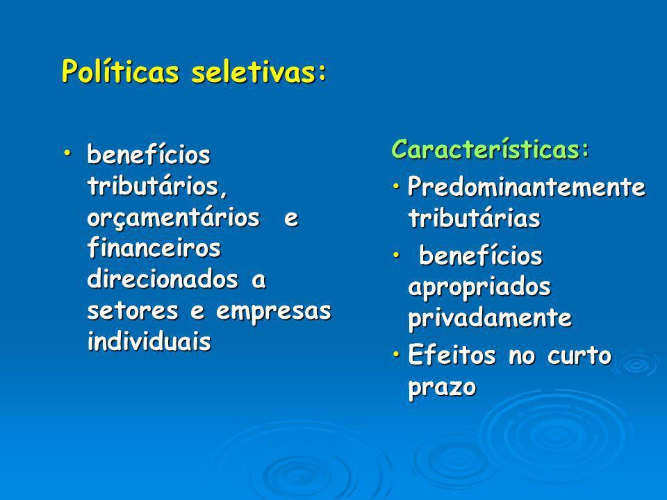 Financiamento das políticas: Financiamento das políticas: Estruturais: Estruturais: Gastos orçamentários, investimentoGastos orçamentários, investimento Fundos federaisFundos federais Sistema financeiro públicoSistema financeiro público Seletivas Seletivas Incentivos tributários federaisIncentivos tributários federais Incentivos tributários estaduaisIncentivos tributários estaduais Fundos desenvolvimento federaisFundos desenvolvimento federais