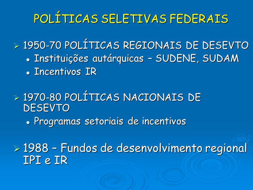 POLÍTICAS SELETIVAS FEDERAIS 1950-70 POLÍTICAS REGIONAIS DE DESEVTO 1950-70 POLÍTICAS REGIONAIS DE DESEVTO Instituições autárquicas – SUDENE, SUDAM In
