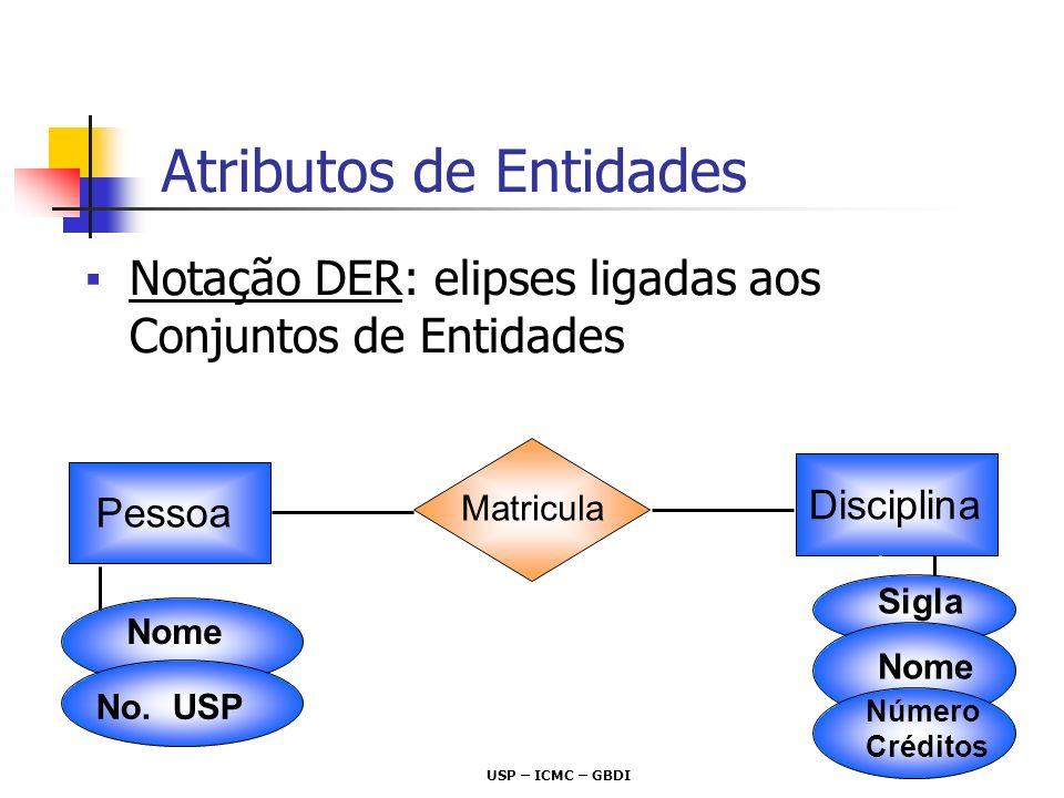 USP – ICMC – GBDI Notação DER: elipses ligadas aos Conjuntos de Entidades Pessoa Matricula Disciplina Nome No. USP Nome Sigla Número Créditos Atributo