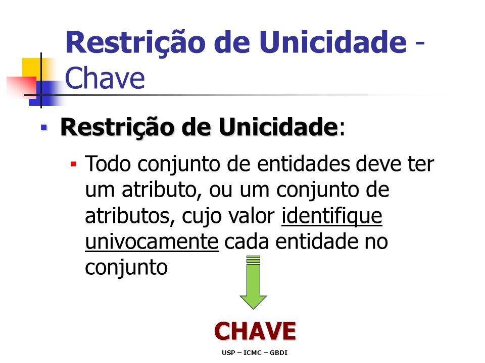 USP – ICMC – GBDI Restrição de UnicidadeRestrição de Unicidade: Todo conjunto de entidades deve ter um atributo, ou um conjunto de atributos, cujo val
