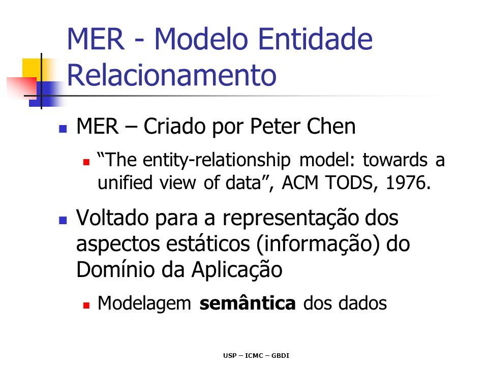 USP – ICMC – GBDI MER - Modelo Entidade Relacionamento Popular Simplicidade Expressividade Intuitivo representação gráfica da informação Diagrama Entidade-Relacionamento Diagrama Entidade-Relacionamento (DE-R)