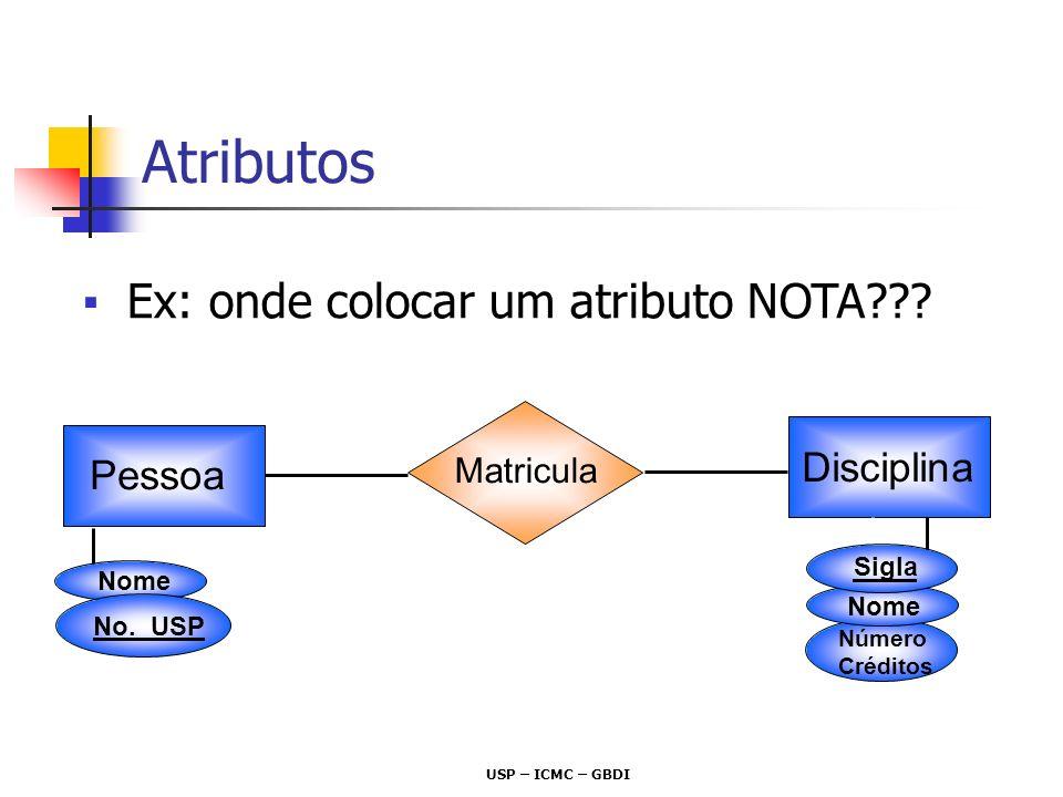 USP – ICMC – GBDI Número Créditos Ex: onde colocar um atributo NOTA??? Pessoa Matricula Disciplina Nome No. USP Nome Atributos Sigla