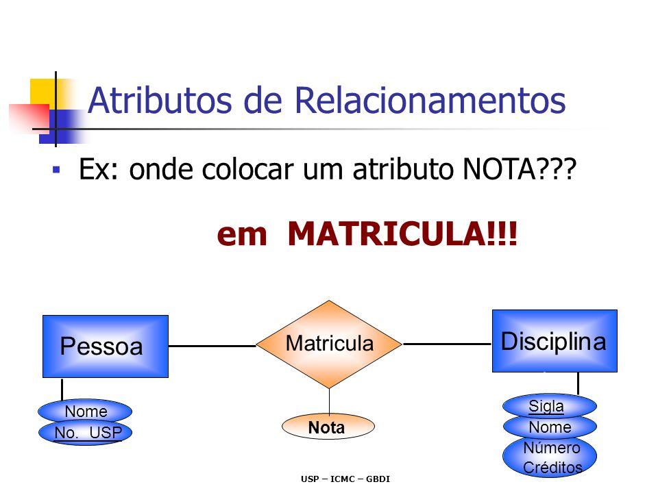 USP – ICMC – GBDI Número Créditos Ex: onde colocar um atributo NOTA??? Pessoa Matricula Disciplina Nome No. USP Nome Atributos de Relacionamentos Sigl