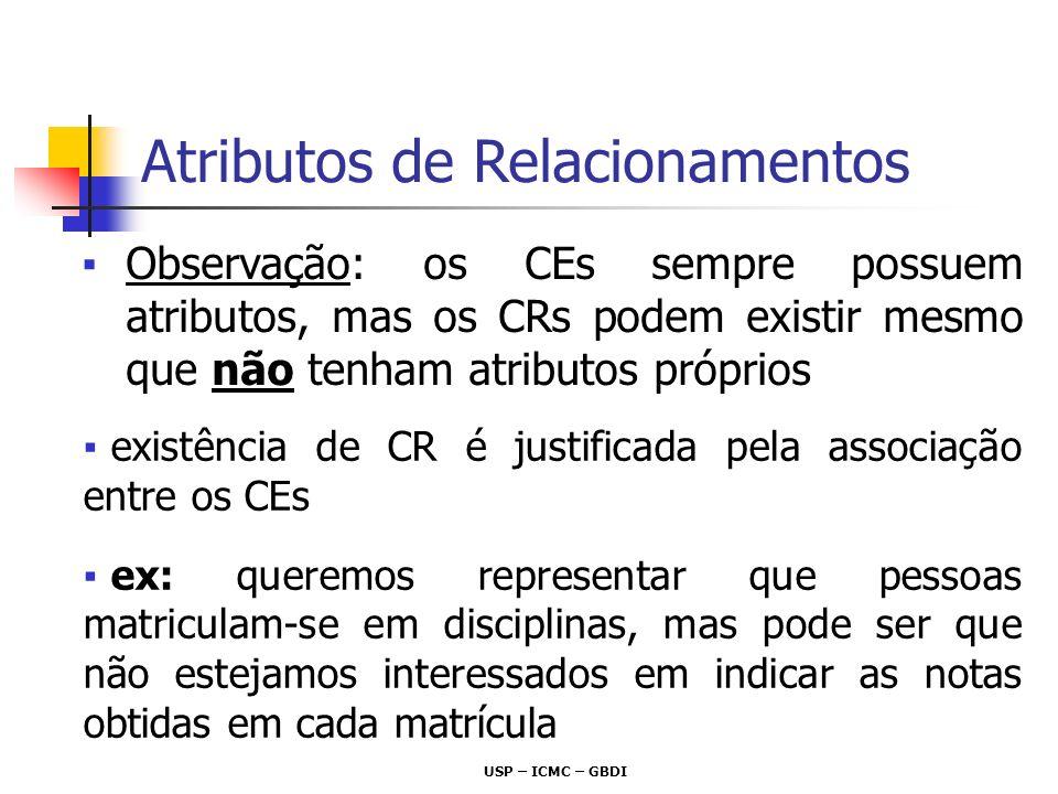 USP – ICMC – GBDI Observação: os CEs sempre possuem atributos, mas os CRs podem existir mesmo que não tenham atributos próprios Atributos de Relaciona