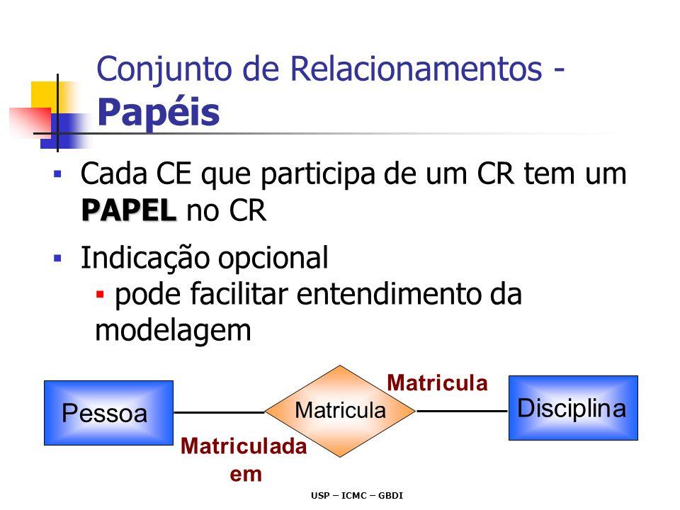 USP – ICMC – GBDI PAPELCada CE que participa de um CR tem um PAPEL no CR Indicação opcional pode facilitar entendimento da modelagem Conjunto de Relac