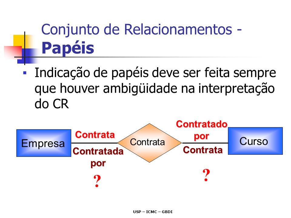 USP – ICMC – GBDI Indicação de papéis deve ser feita sempre que houver ambigüidade na interpretação do CR Empresa Contrata Curso ContrataContratadopor
