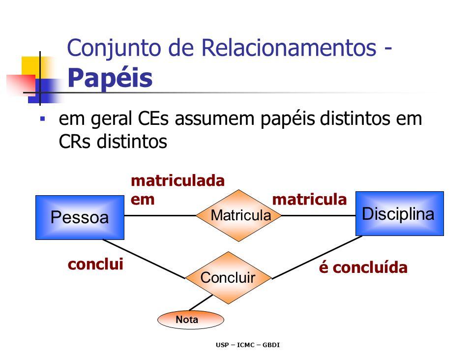 USP – ICMC – GBDI em geral CEs assumem papéis distintos em CRs distintos Nota Pessoa Matricula Disciplina Concluir matriculada em matricula conclui é