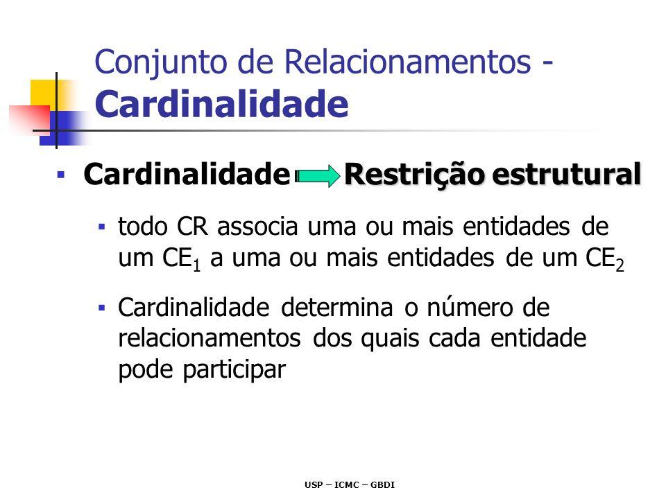 USP – ICMC – GBDI Restrição estrutural Cardinalidade Restrição estrutural todo CR associa uma ou mais entidades de um CE 1 a uma ou mais entidades de