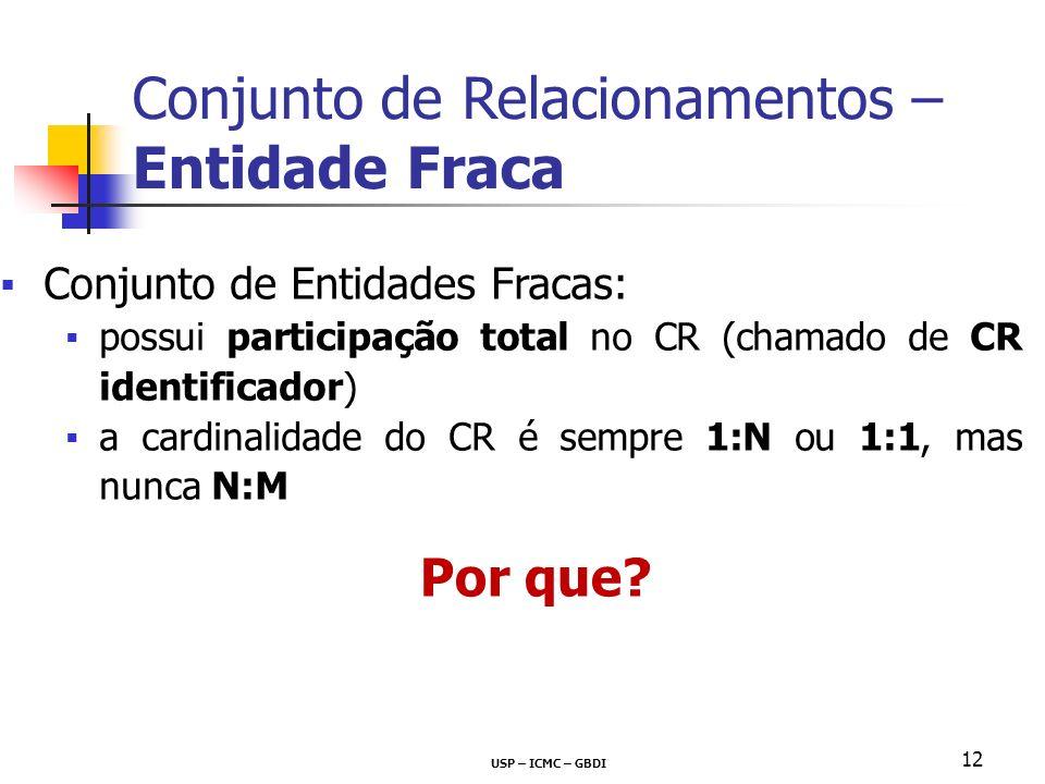 USP – ICMC – GBDI 12 Conjunto de Entidades Fracas: possui participação total no CR (chamado de CR identificador) a cardinalidade do CR é sempre 1:N ou