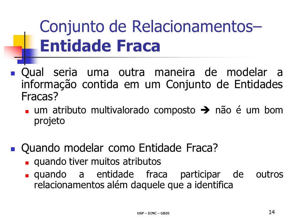 USP – ICMC – GBDI 14 Conjunto de Relacionamentos– Entidade Fraca Qual seria uma outra maneira de modelar a informação contida em um Conjunto de Entida