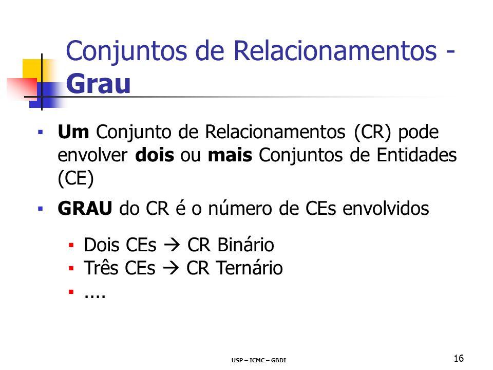 USP – ICMC – GBDI 16 Um Conjunto de Relacionamentos (CR) pode envolver dois ou mais Conjuntos de Entidades (CE) GRAU do CR é o número de CEs envolvido
