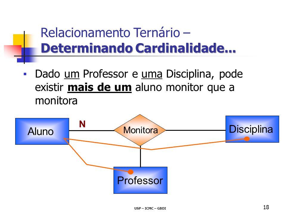 USP – ICMC – GBDI 18 Disciplina Dado um Professor e uma Disciplina, pode existir mais de um aluno monitor que a monitora ? Relacionamento Ternário – D