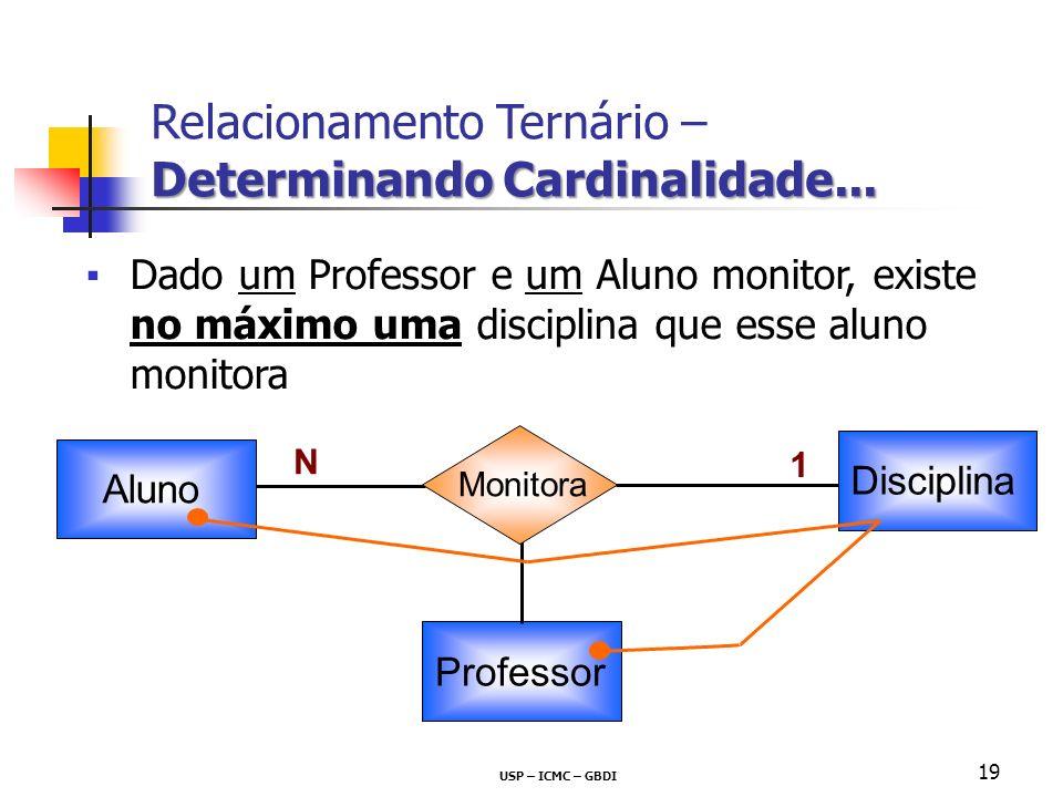 USP – ICMC – GBDI 19 Disciplina Dado um Professor e um Aluno monitor, existe no máximo uma disciplina que esse aluno monitora ? Aluno Monitora N Profe
