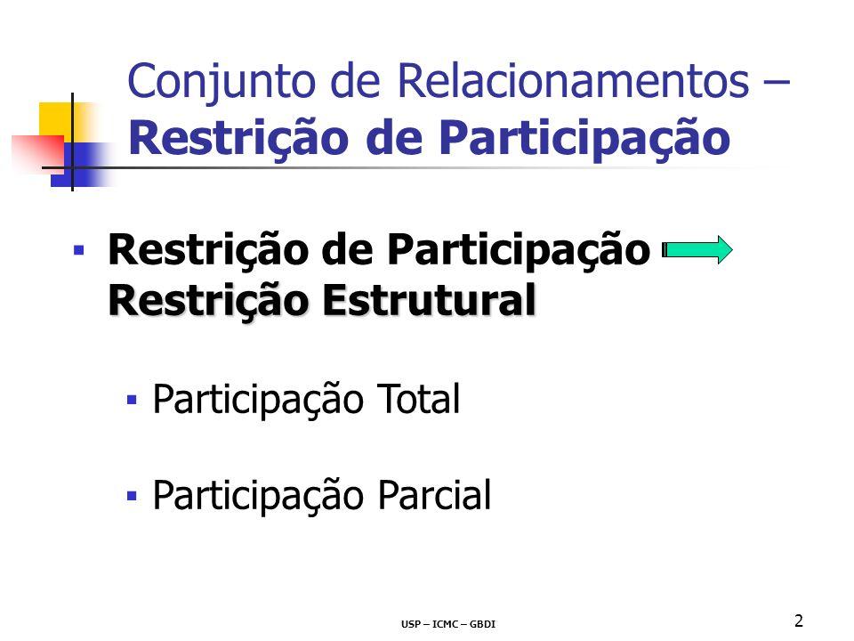 USP – ICMC – GBDI 2 Restrição EstruturalRestrição de Participação Restrição Estrutural Participação Total Participação Parcial Conjunto de Relacioname