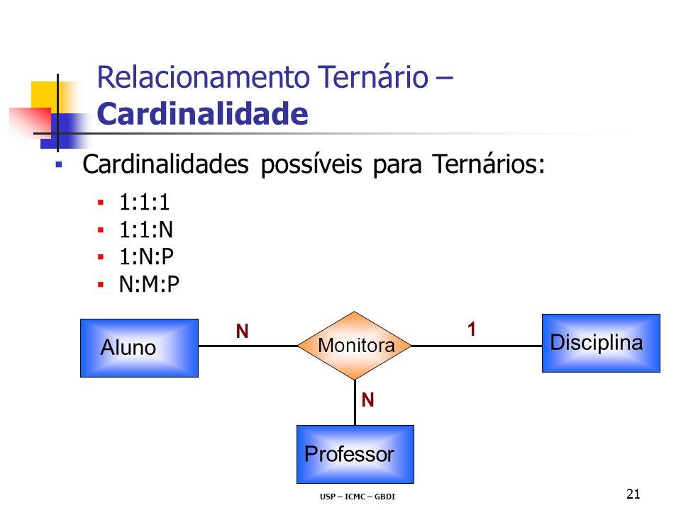 USP – ICMC – GBDI 21 Cardinalidades possíveis para Ternários: 1:1:1 1:1:N 1:N:P N:M:P Aluno Monitora Disciplina N Professor N 1 Relacionamento Ternári
