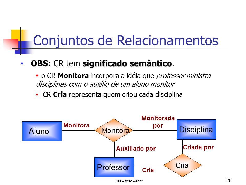 USP – ICMC – GBDI 26 Cria Criada por significado semânticoOBS: CR tem significado semântico. o CR Monitora incorpora a idéia que professor ministra di
