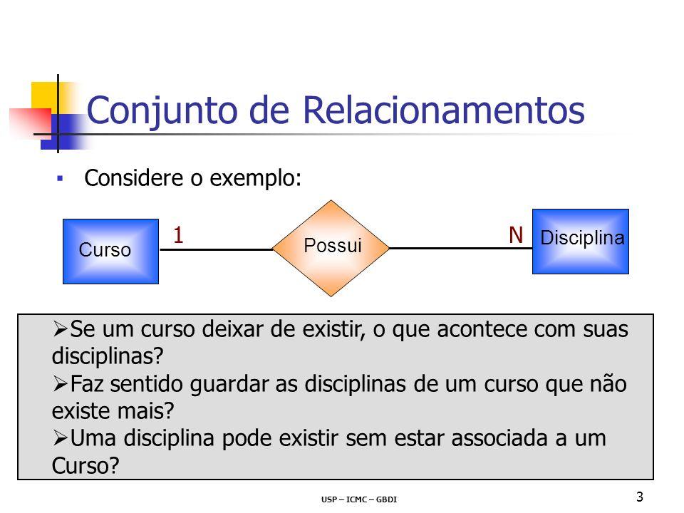 USP – ICMC – GBDI 3 Considere o exemplo: Se um curso deixar de existir, o que acontece com suas disciplinas? Faz sentido guardar as disciplinas de um