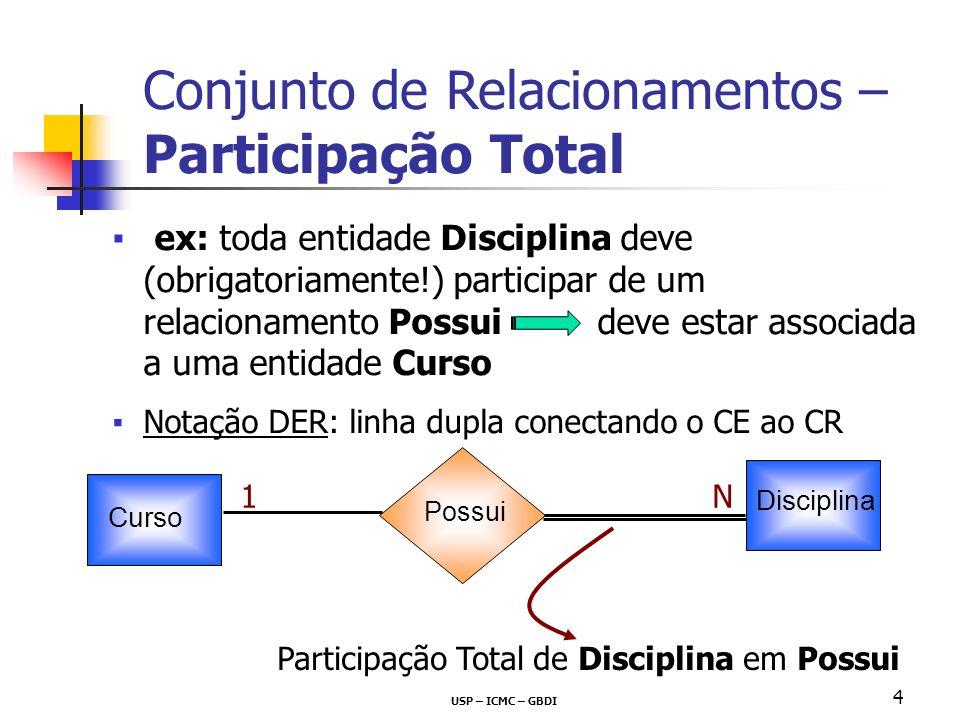 USP – ICMC – GBDI 4 ex: toda entidade Disciplina deve (obrigatoriamente!) participar de um relacionamento Possui deve estar associada a uma entidade C