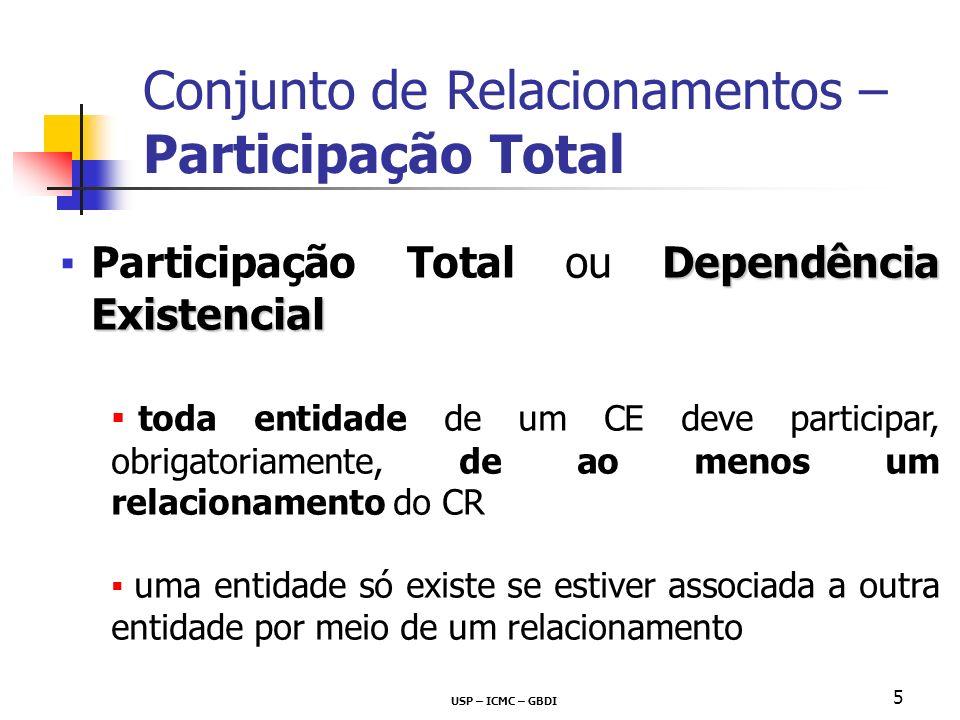 USP – ICMC – GBDI 5 Dependência ExistencialParticipação Total ou Dependência Existencial toda entidade de um CE deve participar, obrigatoriamente, de