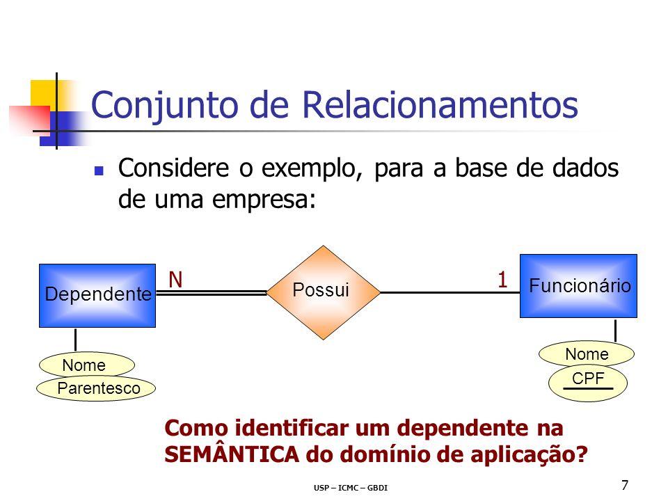 USP – ICMC – GBDI 7 Conjunto de Relacionamentos Considere o exemplo, para a base de dados de uma empresa: Dependente Funcionário Possui 1N CPF Nome Pa