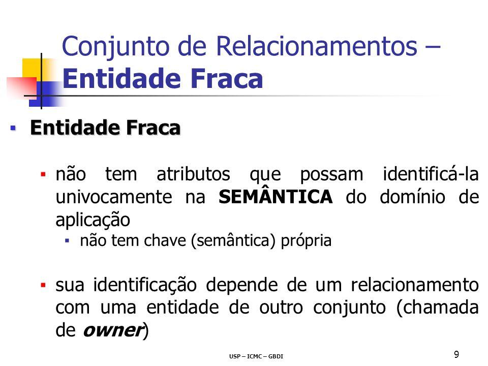 USP – ICMC – GBDI 9 Entidade FracaEntidade Fraca não tem atributos que possam identificá-la univocamente na SEMÂNTICA do domínio de aplicação não tem