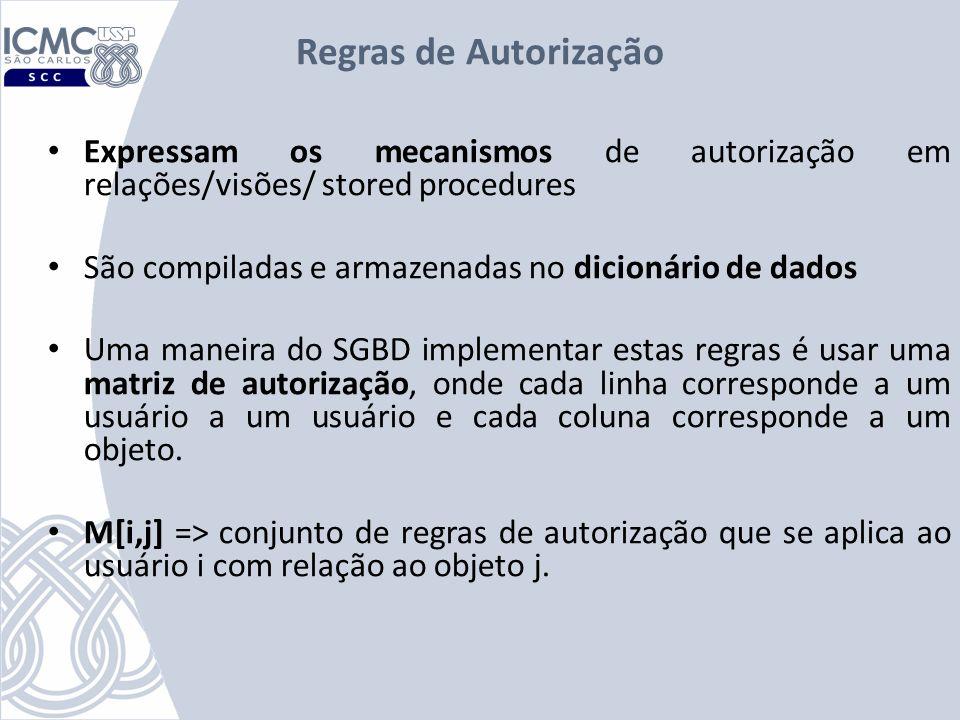Regras de Autorização Expressam os mecanismos de autorização em relações/visões/ stored procedures São compiladas e armazenadas no dicionário de dados