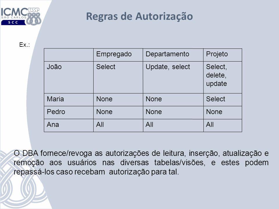 Regras de Autorização Ex.: All Ana None Pedro SelectNone Maria Select, delete, update Update, selectSelectJoão ProjetoDepartamentoEmpregado O DBA forn