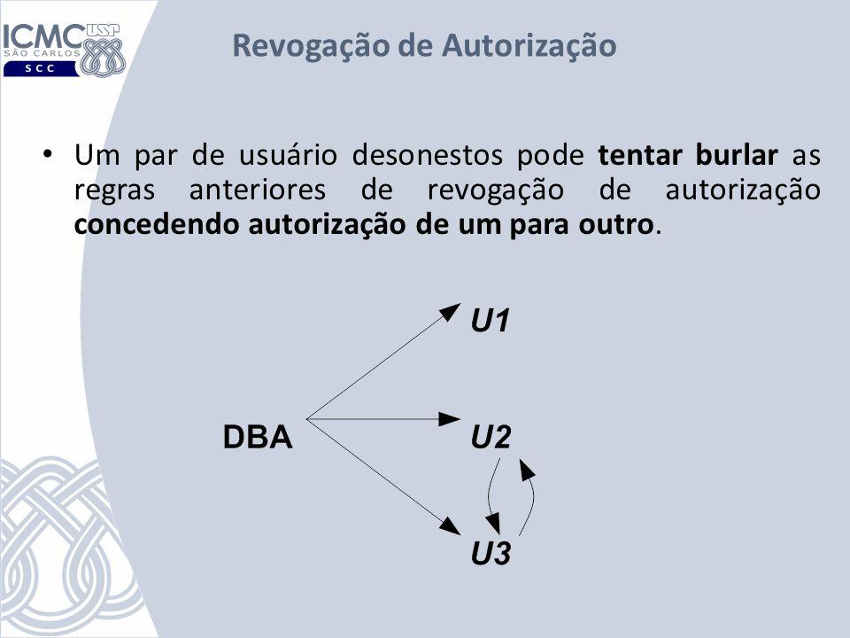 Revogação de Autorização Um par de usuário desonestos pode tentar burlar as regras anteriores de revogação de autorização concedendo autorização de um