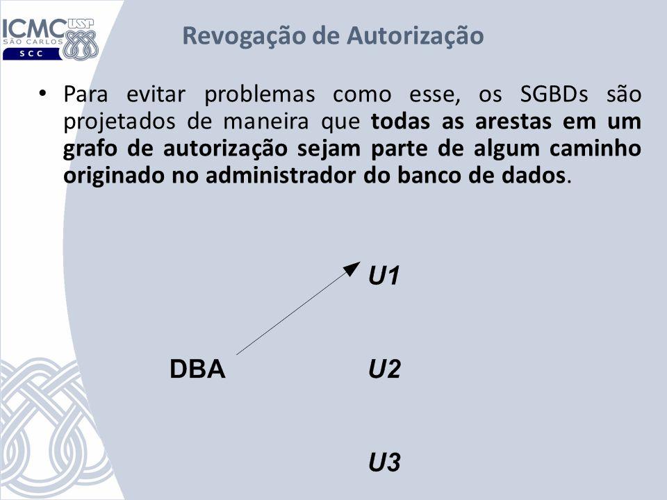 Revogação de Autorização Para evitar problemas como esse, os SGBDs são projetados de maneira que todas as arestas em um grafo de autorização sejam par