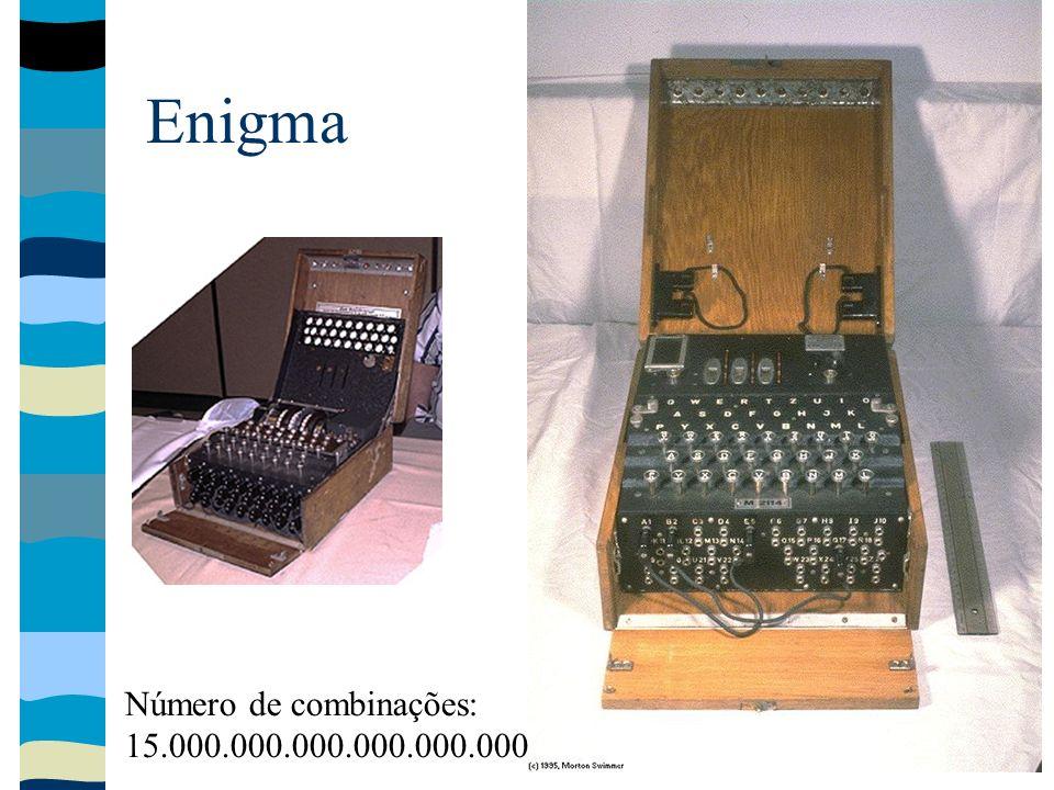 Enigma Número de combinações: 15.000.000.000.000.000.000