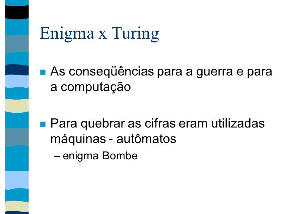 Enigma x Turing As conseqüências para a guerra e para a computação Para quebrar as cifras eram utilizadas máquinas - autômatos –enigma Bombe