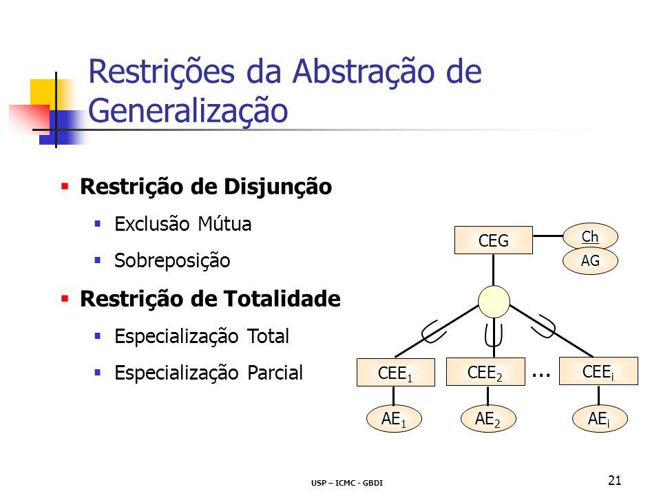 USP – ICMC - GBDI 21 Restrição de Disjunção Exclusão Mútua Sobreposição Restrição de Totalidade Especialização Total Especialização Parcial Restrições