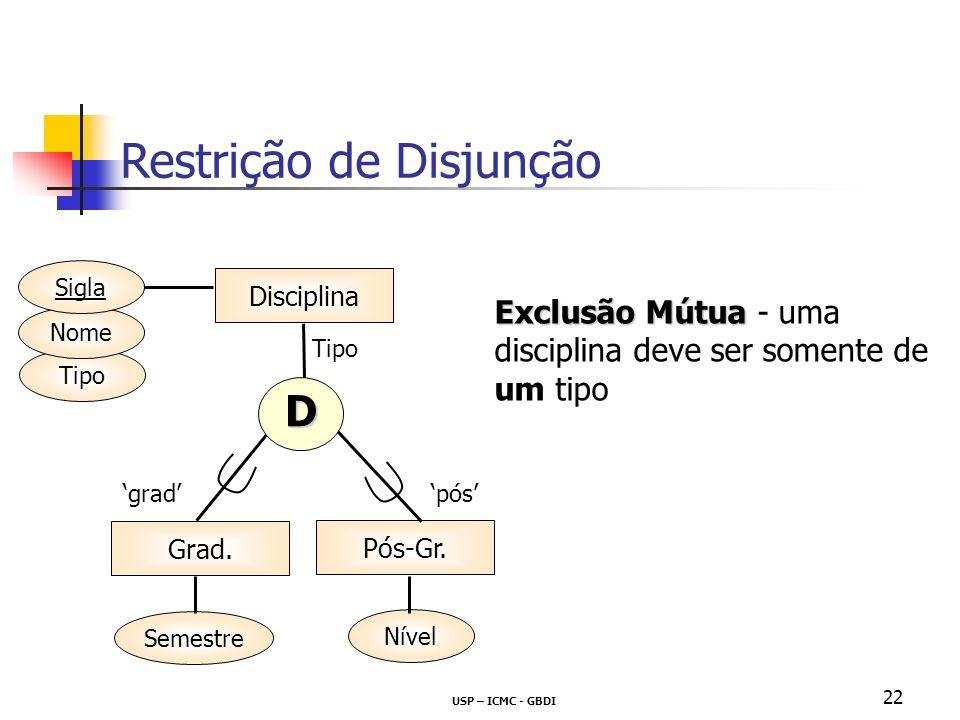 USP – ICMC - GBDI 22 Restrição de Disjunção Exclusão Mútua Exclusão Mútua - uma disciplina deve ser somente de um tipo Tipo Disciplina Grad. Pós-Gr. N