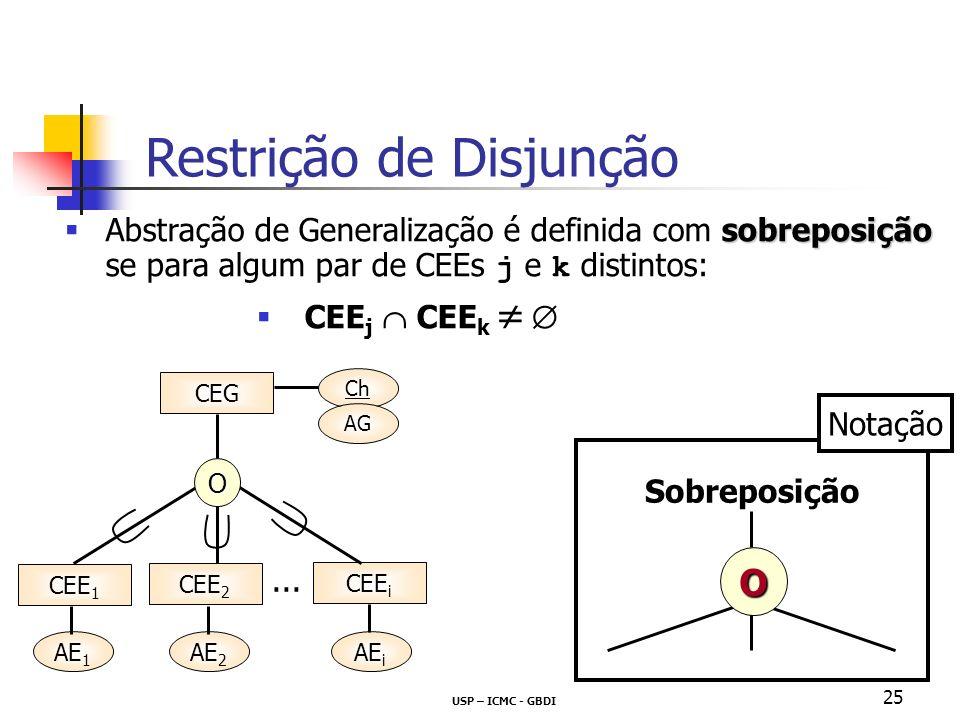 USP – ICMC - GBDI 25 sobreposição Abstração de Generalização é definida com sobreposição se para algum par de CEEs j e k distintos: CEE j CEE k Sobreposição Notação Restrição de Disjunção CEG CEE 1 CEE 2 CEE i Ch AG AE 1 AE 2 AE i...