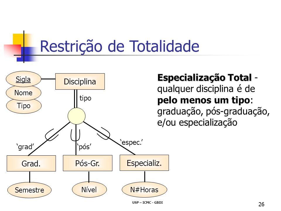 USP – ICMC - GBDI 26 Restrição de Totalidade Especialização Total Especialização Total - qualquer disciplina é de pelo menos um tipo: graduação, pós-g