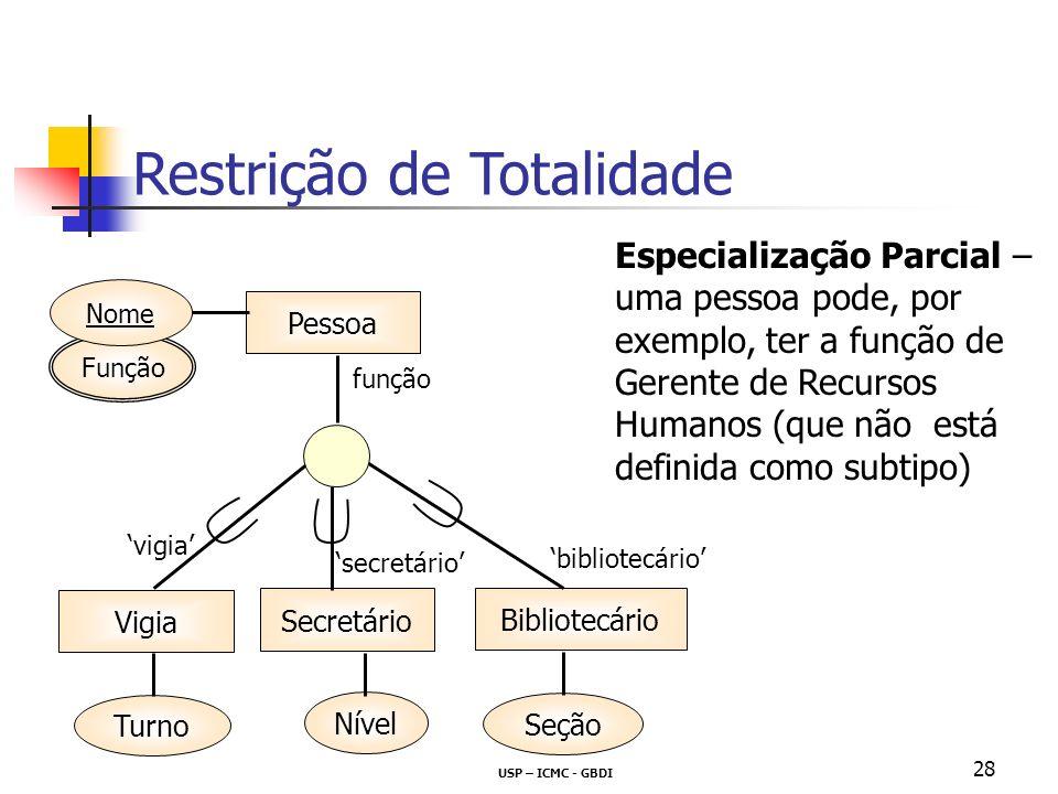 USP – ICMC - GBDI 28 Restrição de Totalidade Especialização Parcial – uma pessoa pode, por exemplo, ter a função de Gerente de Recursos Humanos (que não está definida como subtipo) Pessoa Vigia Secretário Turno Nível Bibliotecário Seção Função Nome função bibliotecário vigia secretário