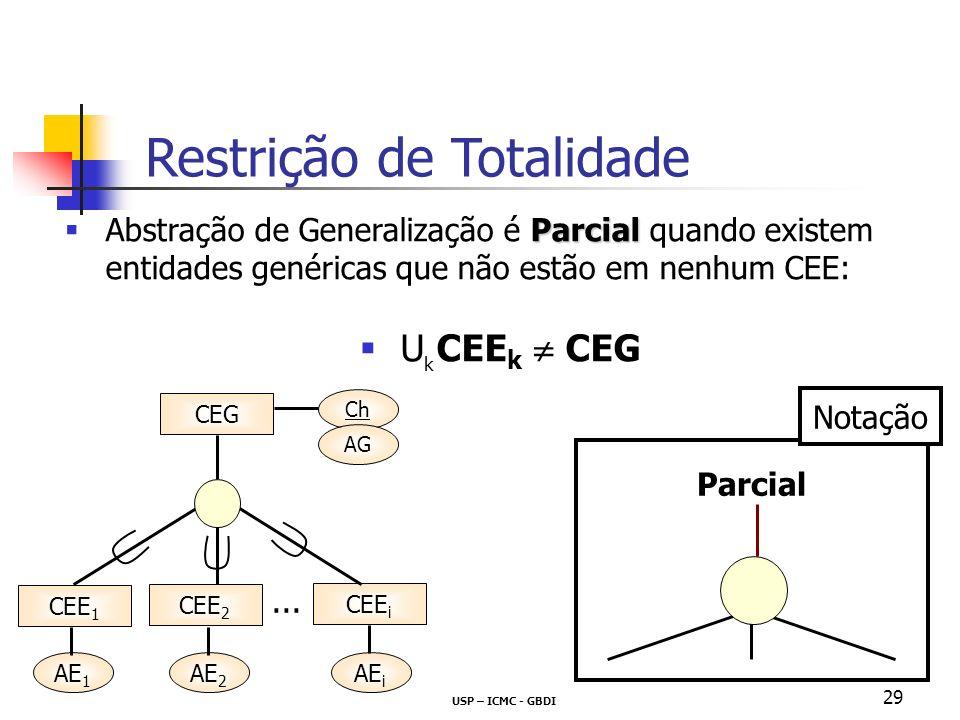 USP – ICMC - GBDI 29 Parcial Abstração de Generalização é Parcial quando existem entidades genéricas que não estão em nenhum CEE: U CEE k CEG Parcial