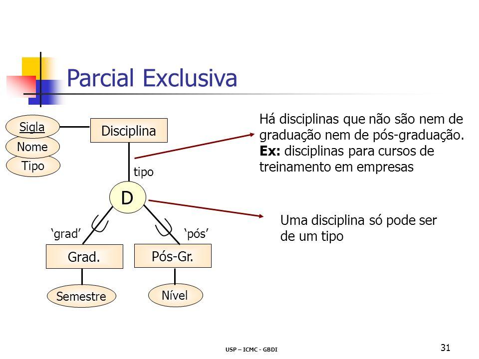 USP – ICMC - GBDI 31 Parcial Exclusiva Uma disciplina só pode ser de um tipo Há disciplinas que não são nem de graduação nem de pós-graduação. Ex: dis