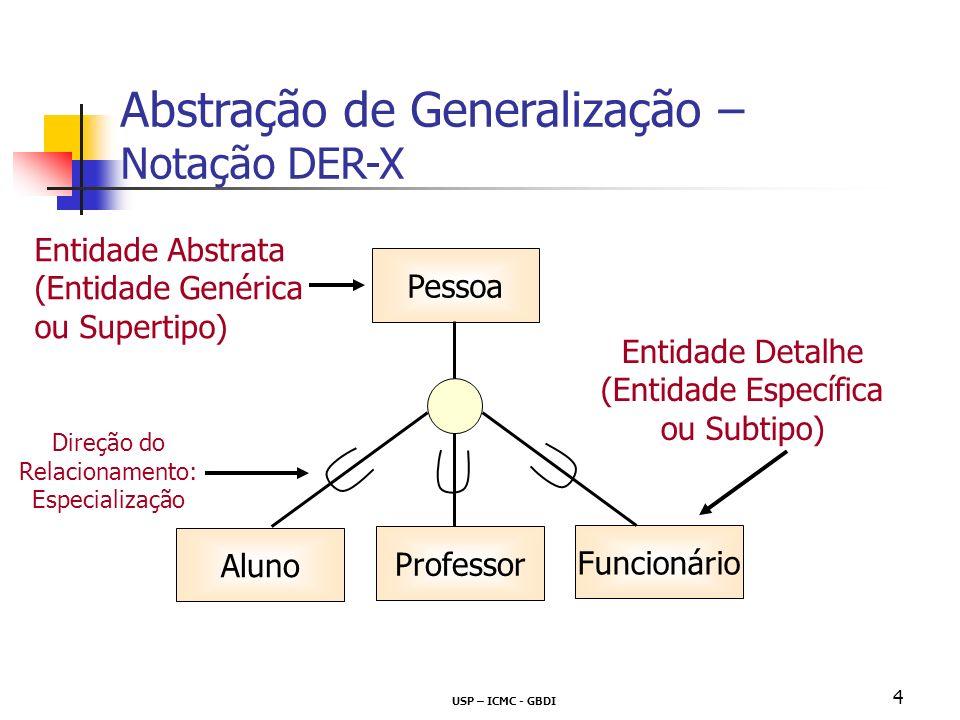 USP – ICMC - GBDI 4 Abstração de Generalização – Notação DER-X Entidade Abstrata (Entidade Genérica ou Supertipo) Direção do Relacionamento: Especiali
