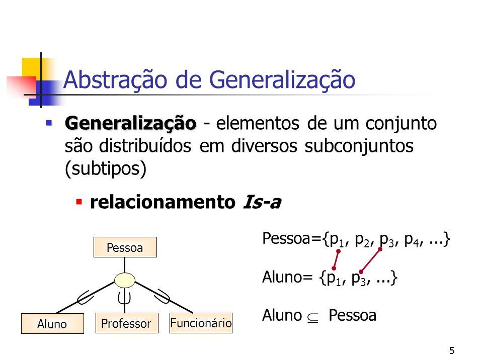 USP – ICMC - GBDI 5 Generalização Generalização - elementos de um conjunto são distribuídos em diversos subconjuntos (subtipos) relacionamento Is-a Abstração de Generalização Pessoa={p 1, p 2, p 3, p 4,...} Aluno= {p 1, p 3,...} Aluno Pessoa Pessoa Aluno Professor Funcionário